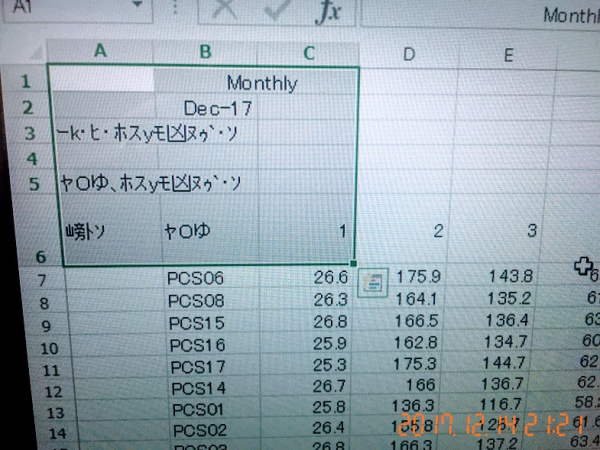 データをCSVで吐き出したら文字化け…
